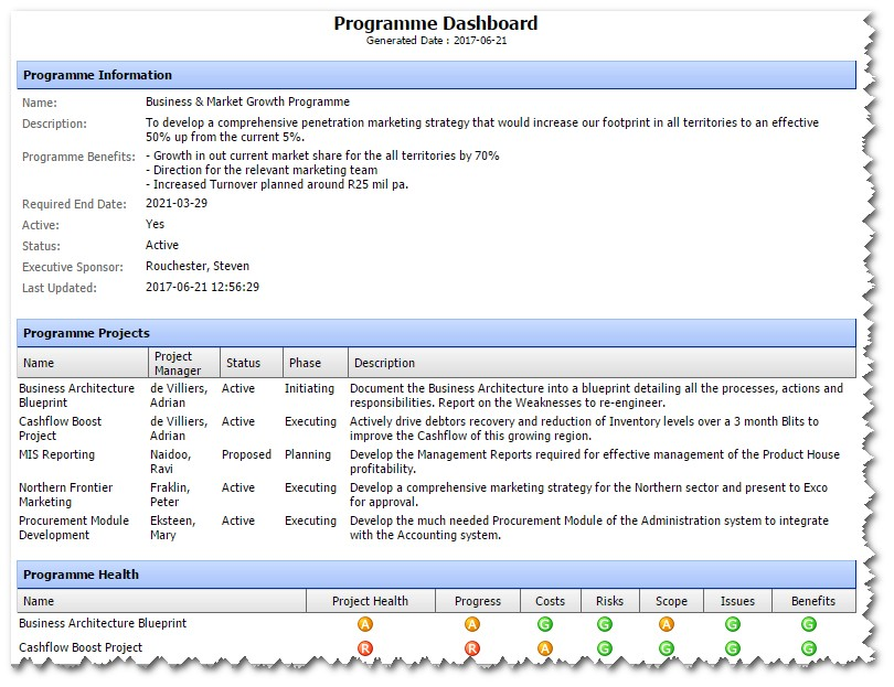 Programme_Dashboard_information.jpg