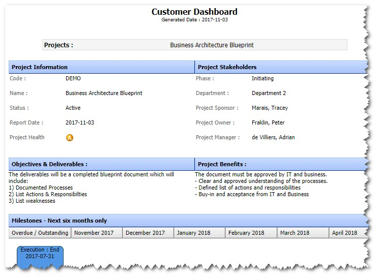 Customer_Dashboard.jpg
