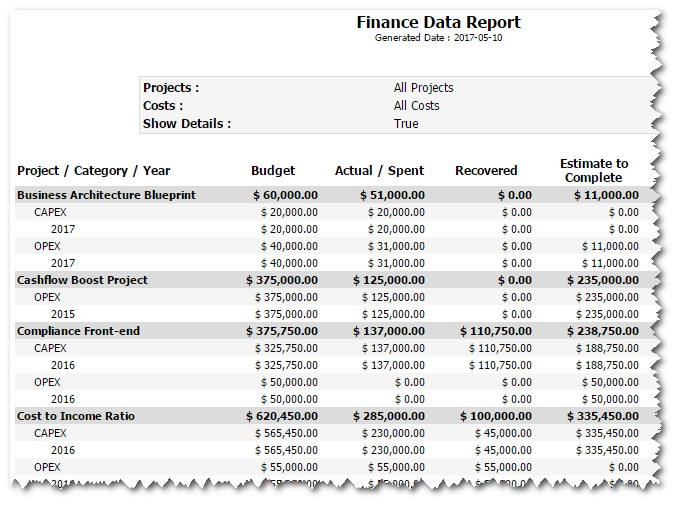 Finance_Data_Report_with_detail.jpg
