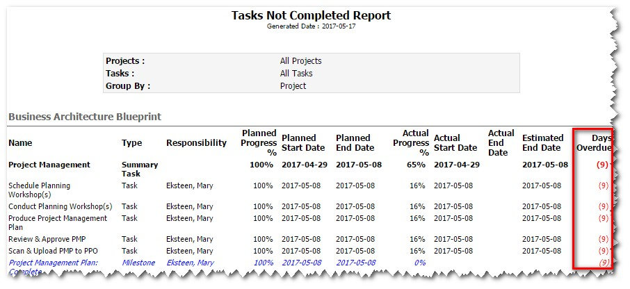 Tasks_Not_Completed_Report.jpg